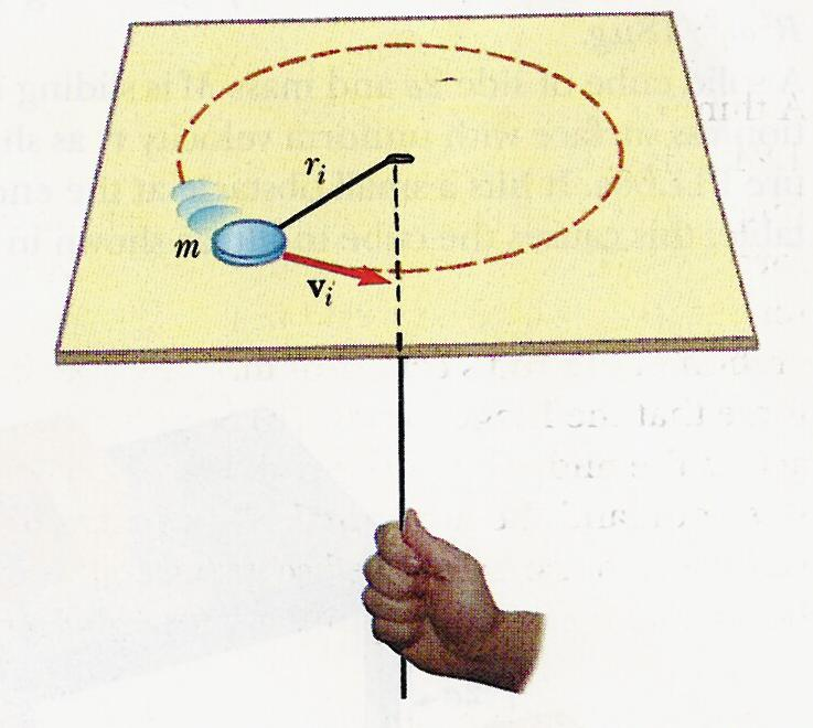 HW#2.) A spacecraft is in empty space. It carries on board a gyroscope with a moment of inertia of I g = 25 kg. m 2 about the axis of the gyroscope.