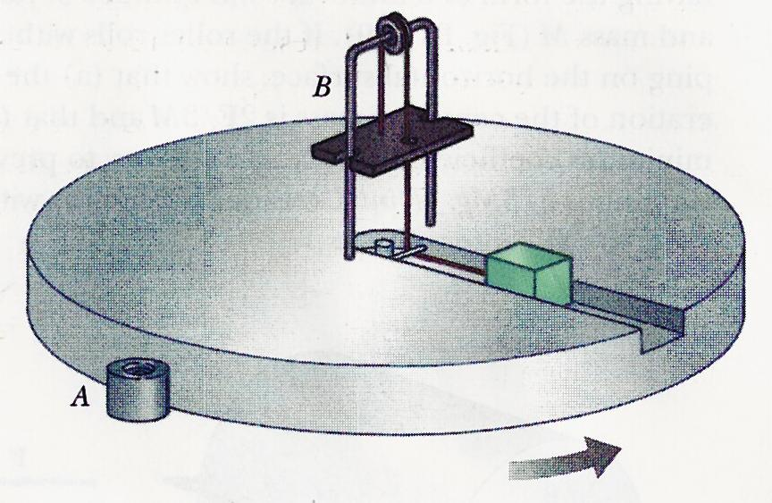 HW#4.) A 150 kg uniform horizontal disk of radius 5.00 m turns without friction at 120 rpm on a vertical axis through its center.