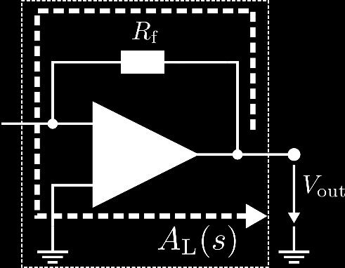 Loop Gain Determines System Behavior (I) The loop gain AA L ss can also be used to determine the closed loop behavior of the transimpedance amplifier: For second-order systems, the phase of the