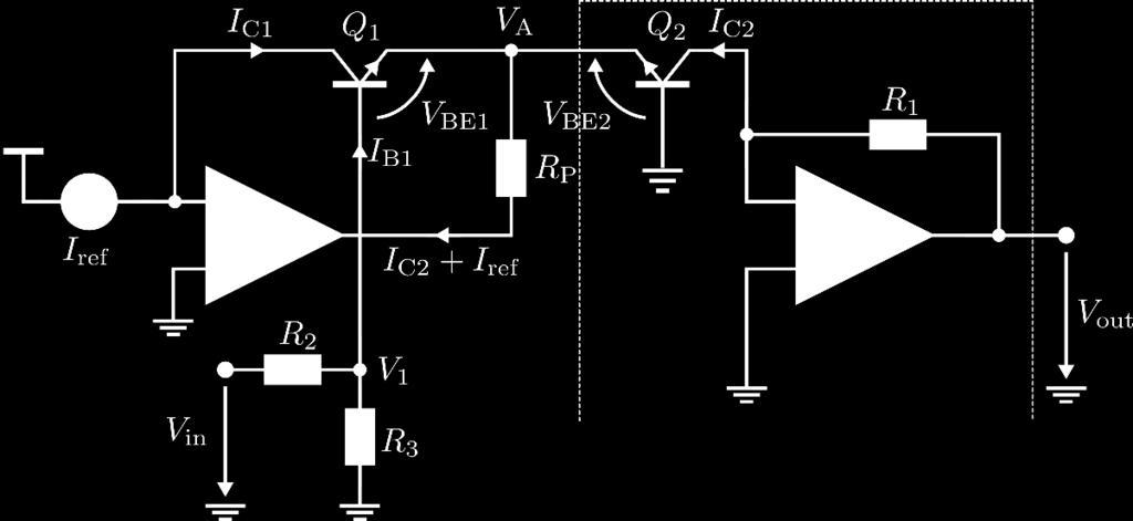 = VV VV BE = VV VV T ln II ref II S RR P limits current through QQ 2 The second stage is identical to the principle anti-logarithmic amplifier seen before