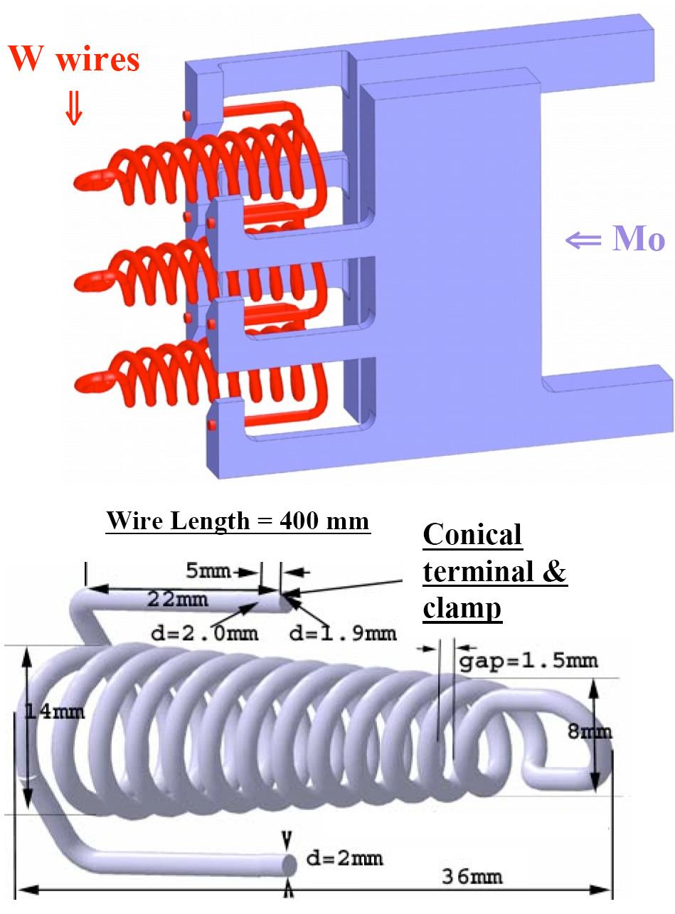 Each coil designed for 150A Present test aims for 2.