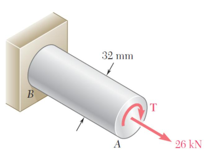 (30) Example 15: The cast-aluminum rod shown is made of an alloy for which σut = 60 MPa and