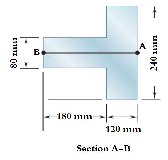 Calculate the allowable load P according to the Mohr-Coulomb criteria and based on a