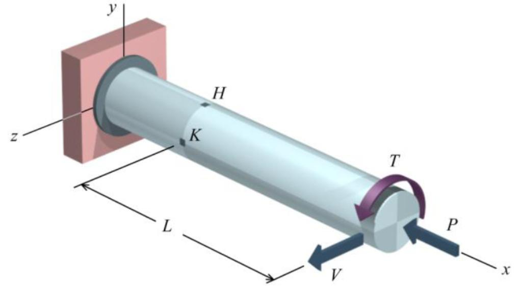 TBR 12: A 1.25-in.-diameter solid shaft is subjected to an axial force of P = 7,000 lb, a horizontal force of V = 1,400 lb, and a concentrated torque of T = 220 lb-ft, acting in the directions shown.