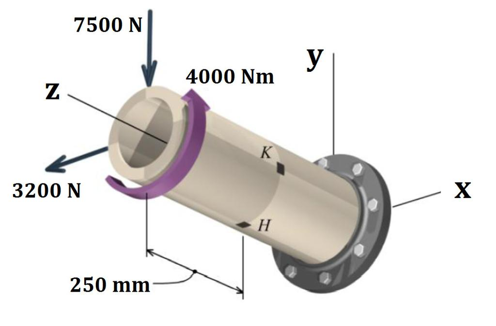 (38) TBR 14: A pipe (σy = 95 MPa) with an outside diameter of 140 mm and a wall thickness of 5 mm is subjected to the loadings shown. The internal pressure in the pipe is 1,600 kpa.