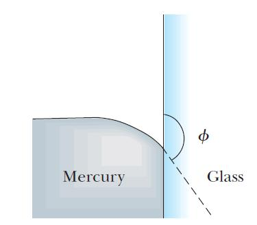 The Surface of Liquid In general terms,
