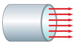 Viscous Fluid Flow Viscosity refers to the internal friction of a fluid.