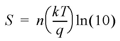 Quadratic S is DV GS for I D2 /I D1 =10 10-10 Exponential