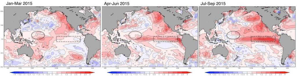 Figure 2: Monthly tropical cyclones in 2015 against monthly averages.