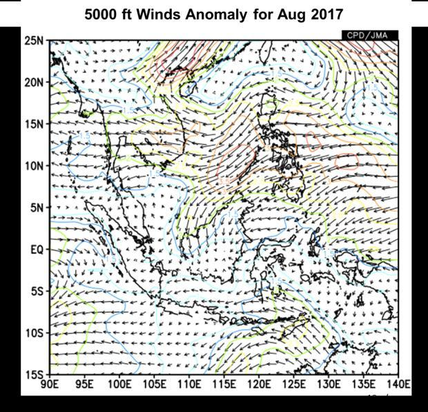 6 During the month, the Madden Julian Oscillation (MJO) 1 was generally weak and nondiscernible except for a brief period in Phase 2 towards the end of August 2017.
