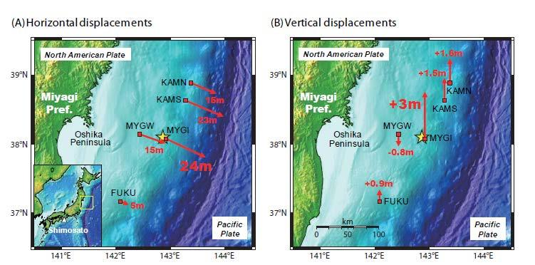 Co-seismic Displacement off the Coast of