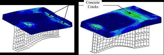 2846 Q. A. Hasan et al. (a) Elastic buckling phase. (b) Post-buckling phase. (c) Development of plastic hinges (d) Shear crack in the concrete in the flanges. slab. Fig.6. Four phases of load carrying mechanism in a web panel with opening of a composite plate girder.