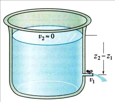 v 1 =0 (Still water surface in a large tank with small outlet pipe) Where h = z 1 z 2 i.e. exit velocity is proportional to the fluid depth.