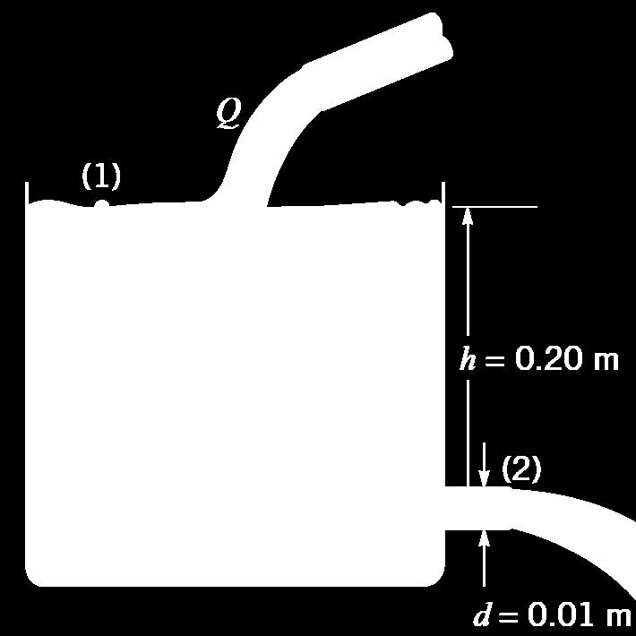 Example 3.7 GIVEN A stream of refreshing beverage of diameter d = 0.0 m flows steadily from the cooler of diameter D = 0.0 m as shown in Figs. E3.