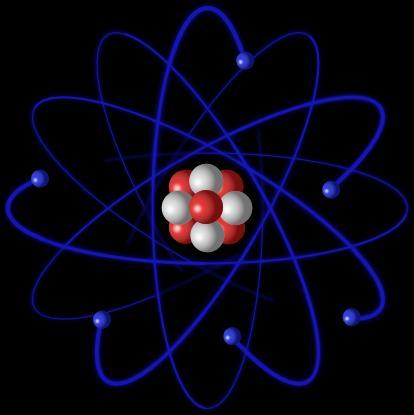 Atom - the smallest unit of an element that has the
