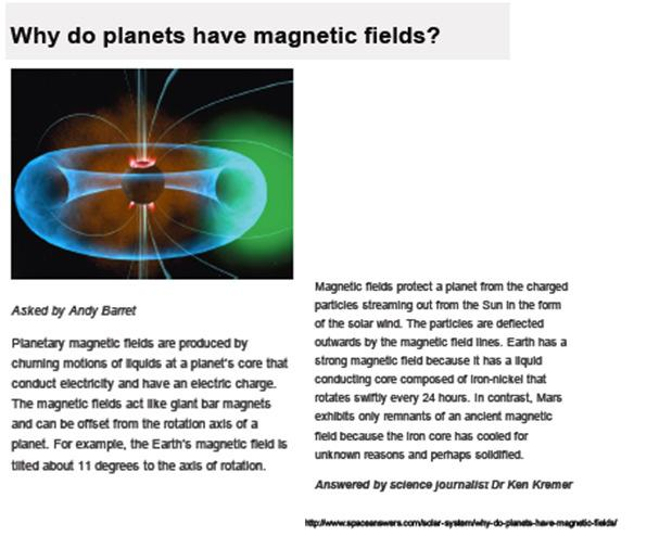 Video 5.1f Earth magnetic field (in folder, only 1 st half) Ponder this: Based on this knowledge, do you predict the other planets to have a magnetic field Why does Earth have one? http://www.