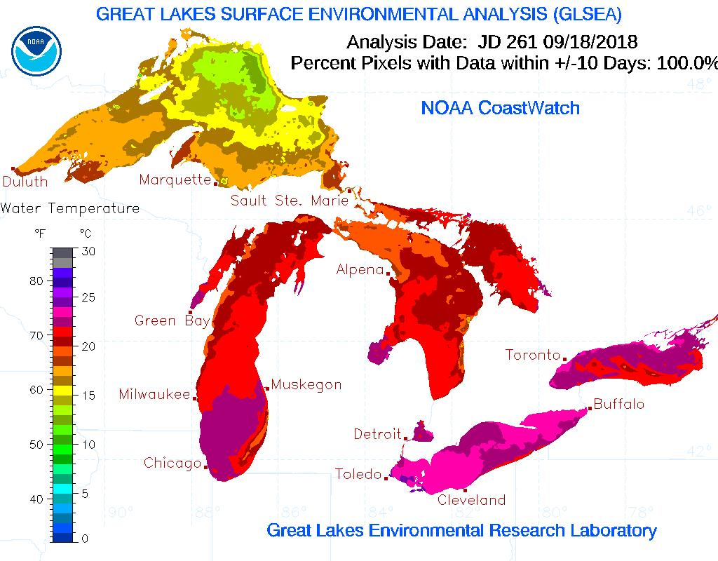 Great Lakes current water temperatures For June, July, August 2018, except for most of