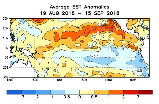 Sea surface temperatures (SST) anomalies over the last Month Blue