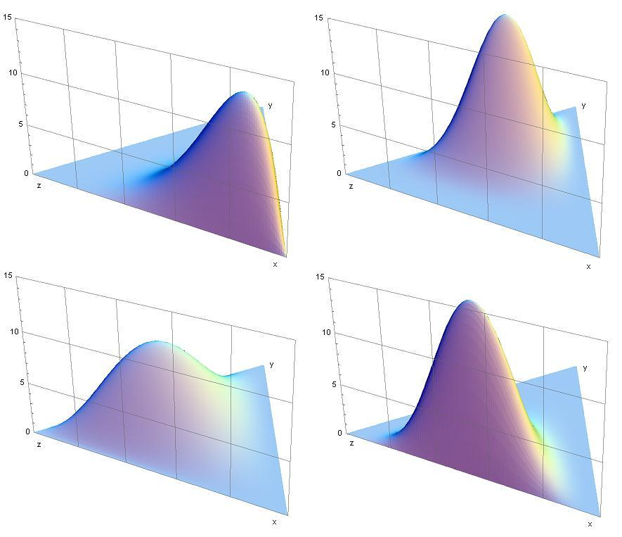 From Wikipedia: Several images of probability densities of the Dirichlet