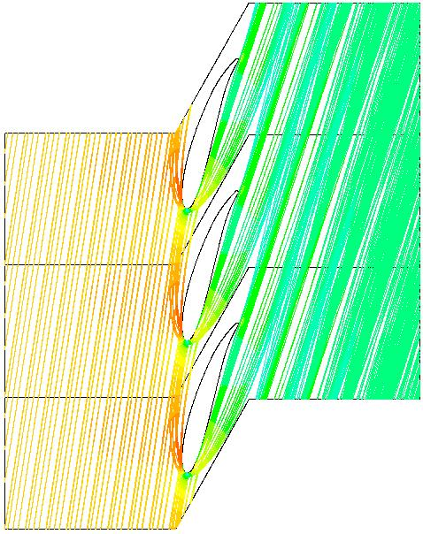 Effect of Different Oil Droplet Sizes in a Flow of Natural Gas around a Compressor Blade Numerical Simulations of Multiphase Flow using Computational Fluid Dynamics Master s thesis in