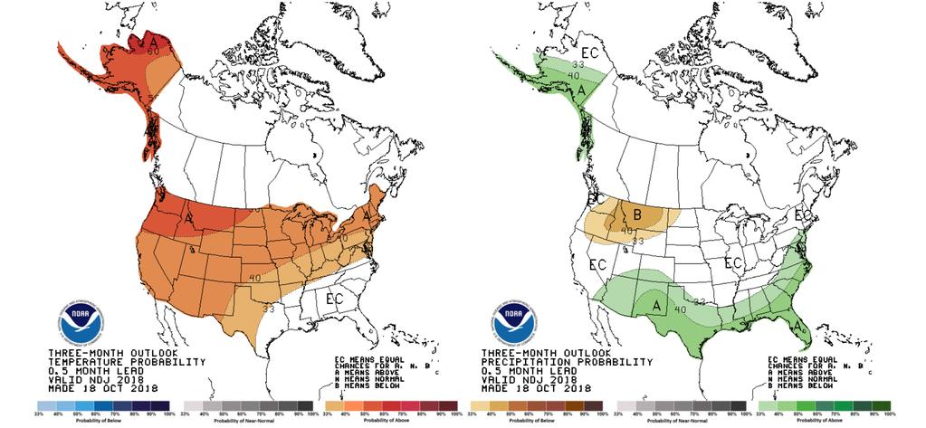 Nov-Dec-Jan Outlook