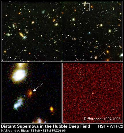 The most distant Supernova