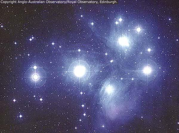 Star Cluster contain from tens and hundreds