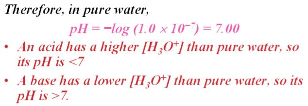 negative base 10 logarithm