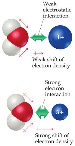 Reactions of Cations with Water Cations with acidic protons (like NH4+) will lower the ph of a solution.