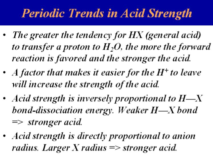 Predicting the Relative Acidity of Salt Solutions List the following solutions in order of