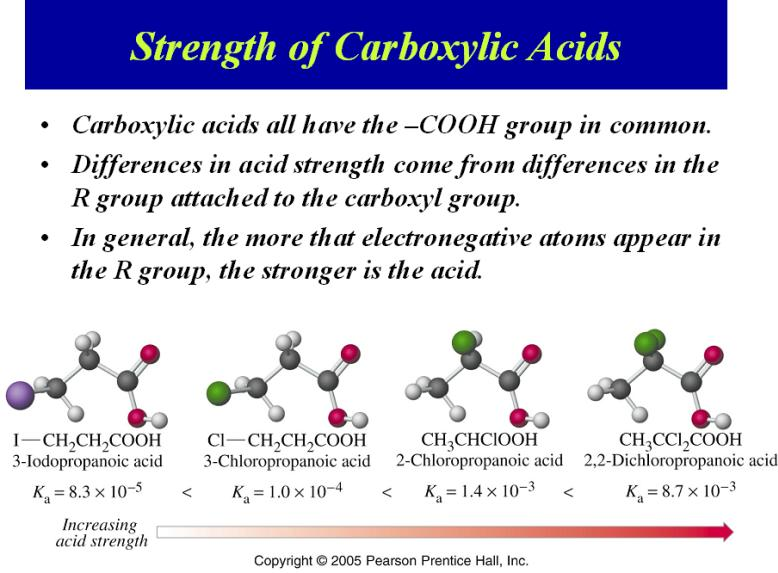 Resonance in the conjugate bases of carboxylic acids