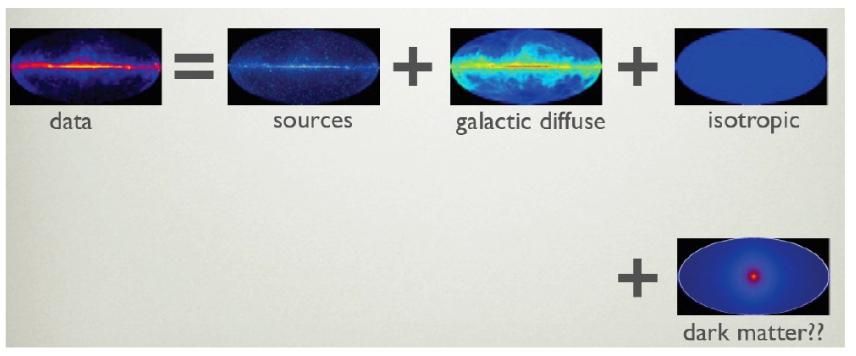 A Dark Matter interpretation of the positron excess can be tested with gamma-ray