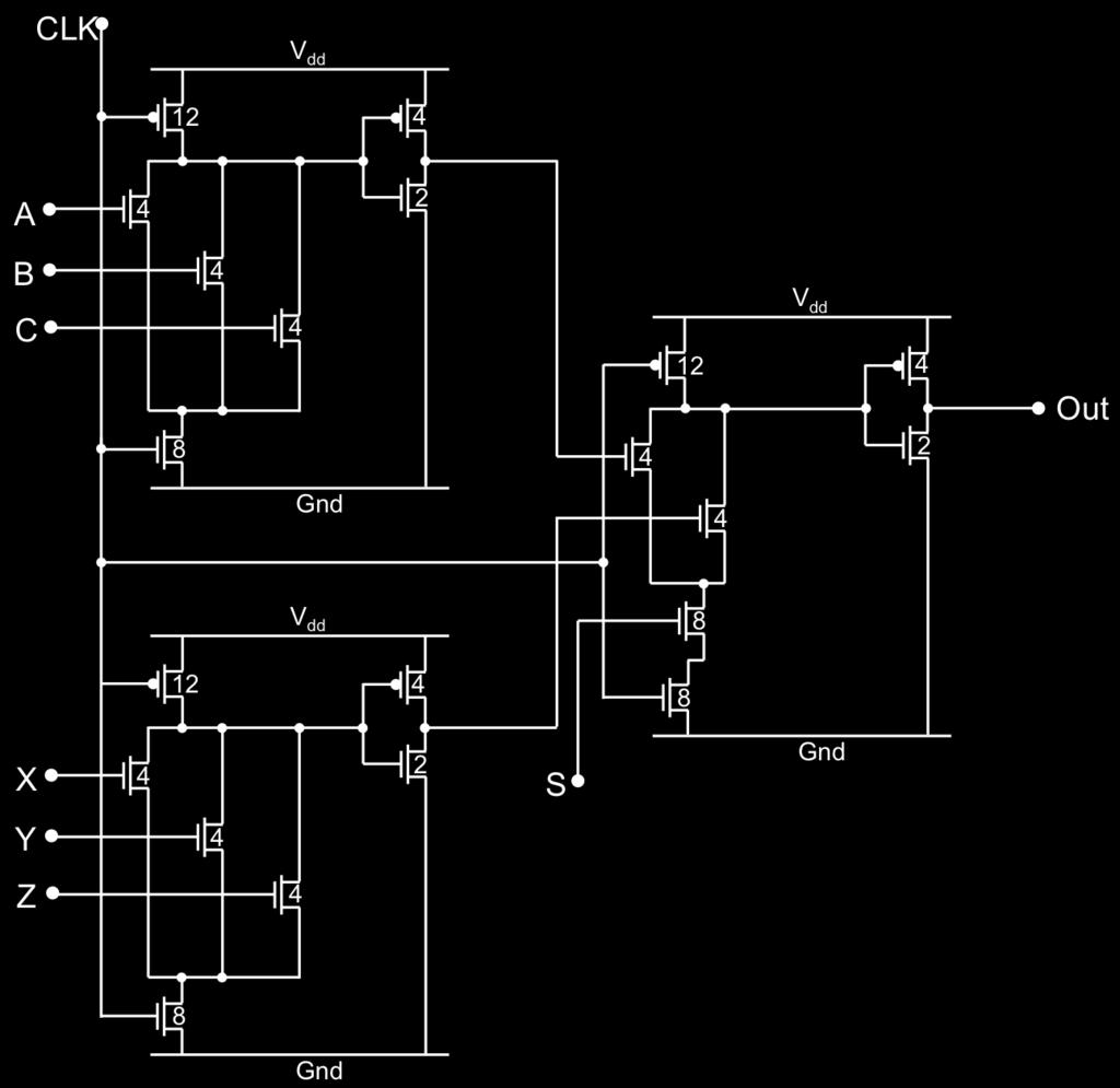 1. Dynamic Logic (10pts). Consider the following domino logic circuit. What logic function does it evaluate? Assume the circuit is driven by R 0 drive input and is loaded by 10C 0 output.