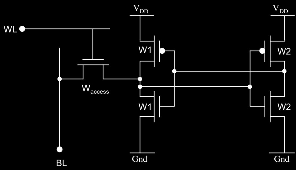 3. SRAM memory array (30 pts). Assume we have a 5-transistor SRAM cell consisting of two inverters in feedback storing the bit value with one access transistor for both the read and write operations.