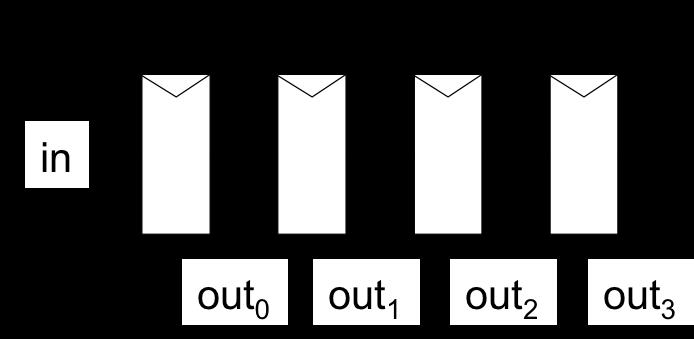 (a) (b) (c) (a) Parallel in, Serial Out - On shift high, parallel data inputs are