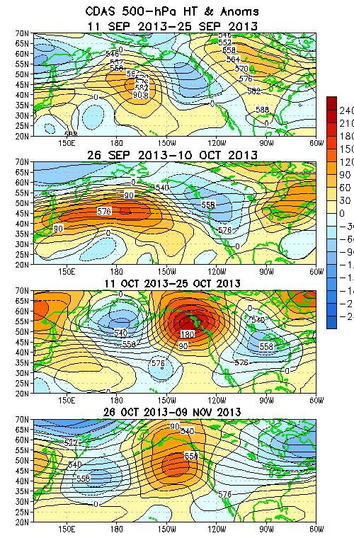 During late September through mid-october, an anomalous ridge and above-average temperatures dominated eastern North