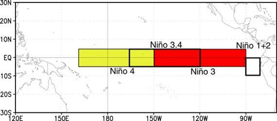 SST departures are: Niño 4 Niño 3.
