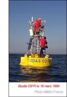 VALIDATION OF SWH WITH BUOYS
