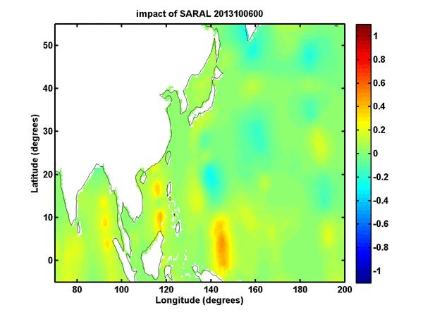 on SWH from MFWAM-Global Typhoons FITOW and DANAS generating