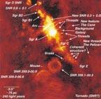 causes distant objects to orbit faster The Nucleus of the Galaxy The center of the Galaxy is a crowded and complicated place The first radio source found was the Galactic center There is strong