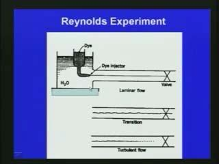 (Refer Slide Time: 22:55) This Reynolds experiment we can see here.