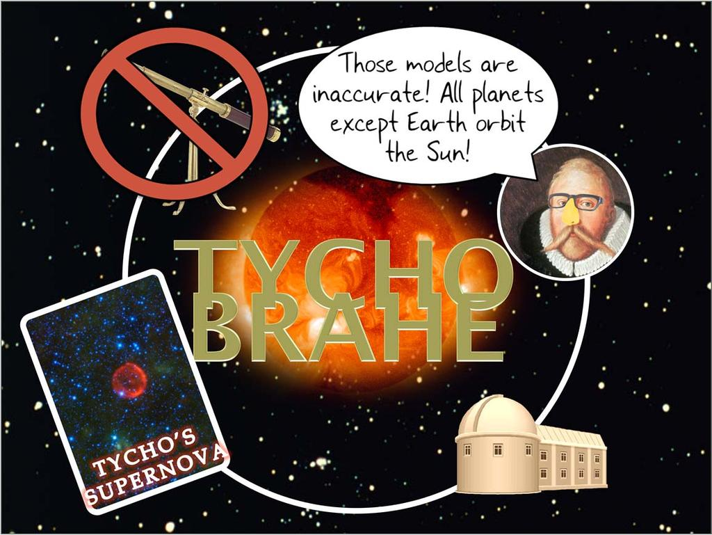 Tycho Brahe made all of his observations without the aid of a telescope because the telescope had yet to be invented.
