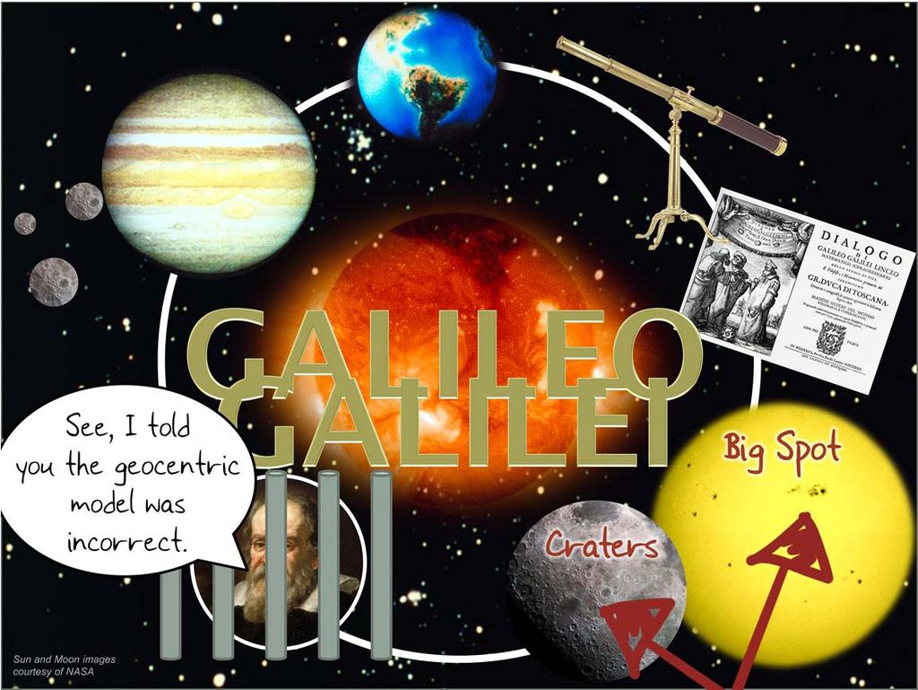 Galileo Galilei is commonly given credit for inventing the telescope in 1609. In fact, it was not Galileo but a Dutchman named Hans Lippershey who invented the telescope.