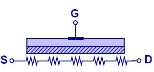 Voltage Dependent Resistor In the ON state, the MOSFET channel can