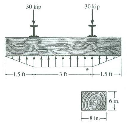 [8] Bending and Shear Loading of Beams Page 27 of 28 CLASS EXAMPLE 8.3.2 Railroad ties must be designed to resist large shear loadings.