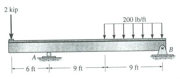 [8] Bending and Shear Loading of Beams Page 8 of 28 CLASS EXAMPLE 8.1.