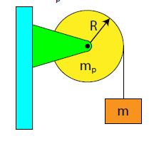 Q 22. A light string attached to a mass m is wrapped around a pulley of mass m p and radius R.