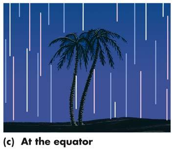 The seasons are caused by the tilt of Earth s axis of rotation The Earth s axis of