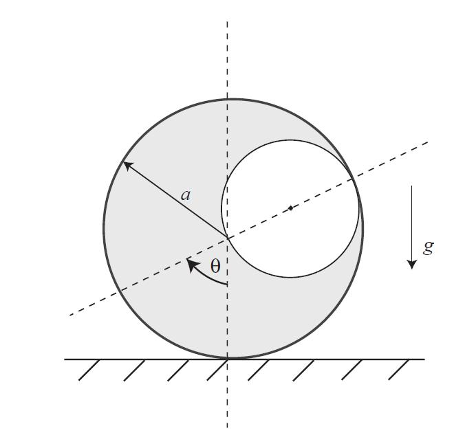 7 Kinematics and kinetics of planar rigid bodies II 7.1 In-class A rigid circular cylinder of radius a and length h has a hole of radius 0.5a cut out. The density of the cylinder is ρ.