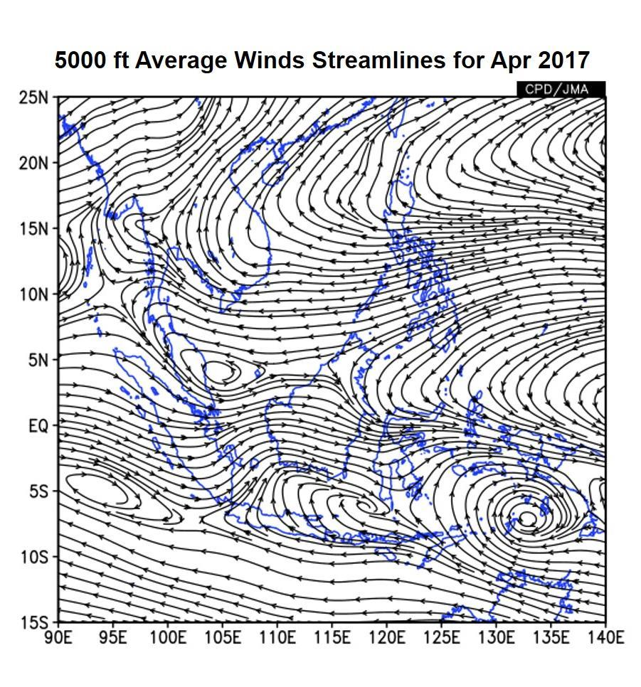 Figure 3: 5000 ft average winds streamlines (left) and anomaly (right) for April 2017. (Source: JMA) 1.